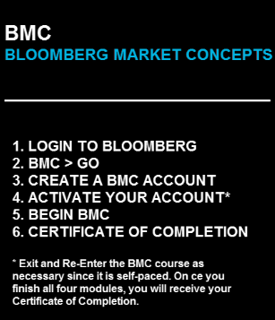 bloomberg activation key