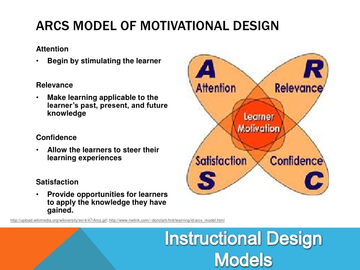 ARCS models of motivational design