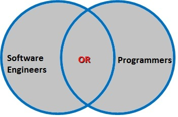 venn diagram example of OR searching