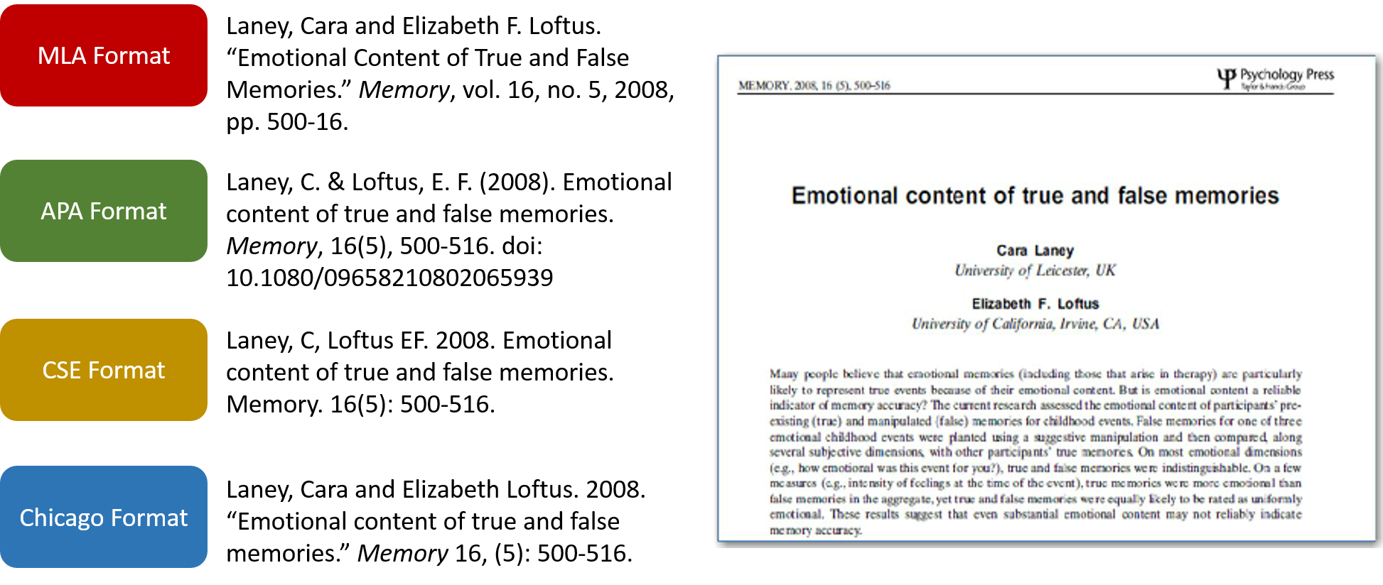 "citations in different formats. MLA = Laney, Cara and Elizabeth F. Loftus. ""Emotional Content of True and False Memories."" Memory 16.5 (2008): 500-516. Print. ; APA = Laney, C. & Loftus, E. F. (2008). Emotional content of true and false memories. Memory, 16(5), 500-516. doi: 10.1080/09658210802065939 ; CSE = Laney, C, Loftus EF. 2008. Emotional content of true and false memories. Memory. 16(5): 500-516. ; Chicago = Laney, Cara and Elizabeth Loftus. 2008. ""Emotional content of true and false memories."" Memory 16, (5): 500-516."