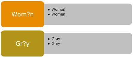 Internal Truncation: Wom?n = Woman, Women ; Gr?y = Gray, Grey