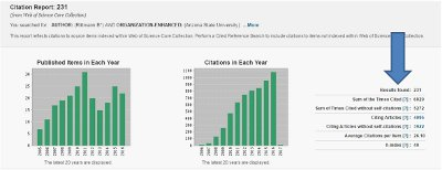 Citation Counts for Authors - Citation Research and Impact Metrics
