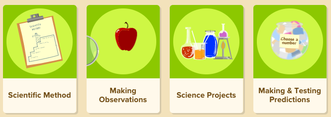 G5 World Works- Scientific Method - NIS PYP Learning Hub ...