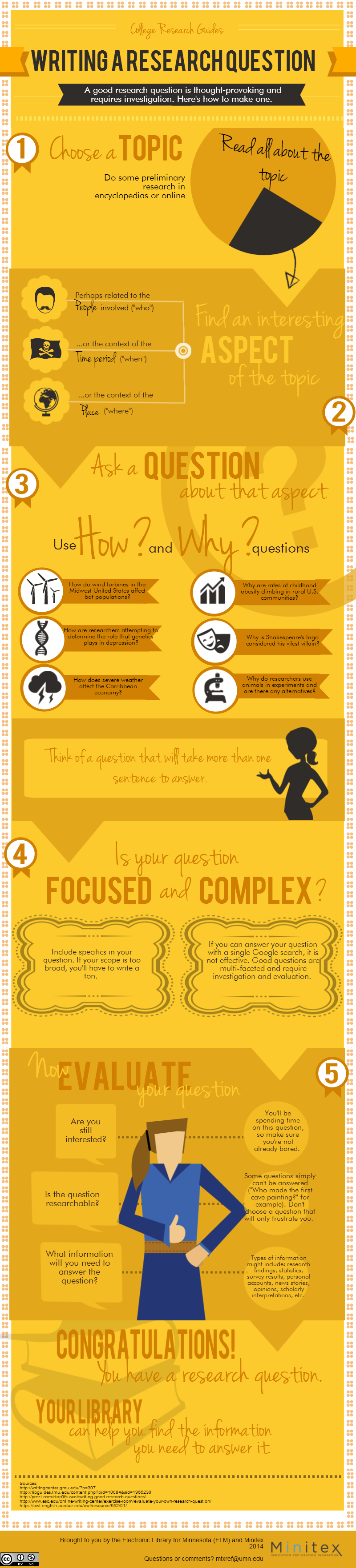 research questions infograph