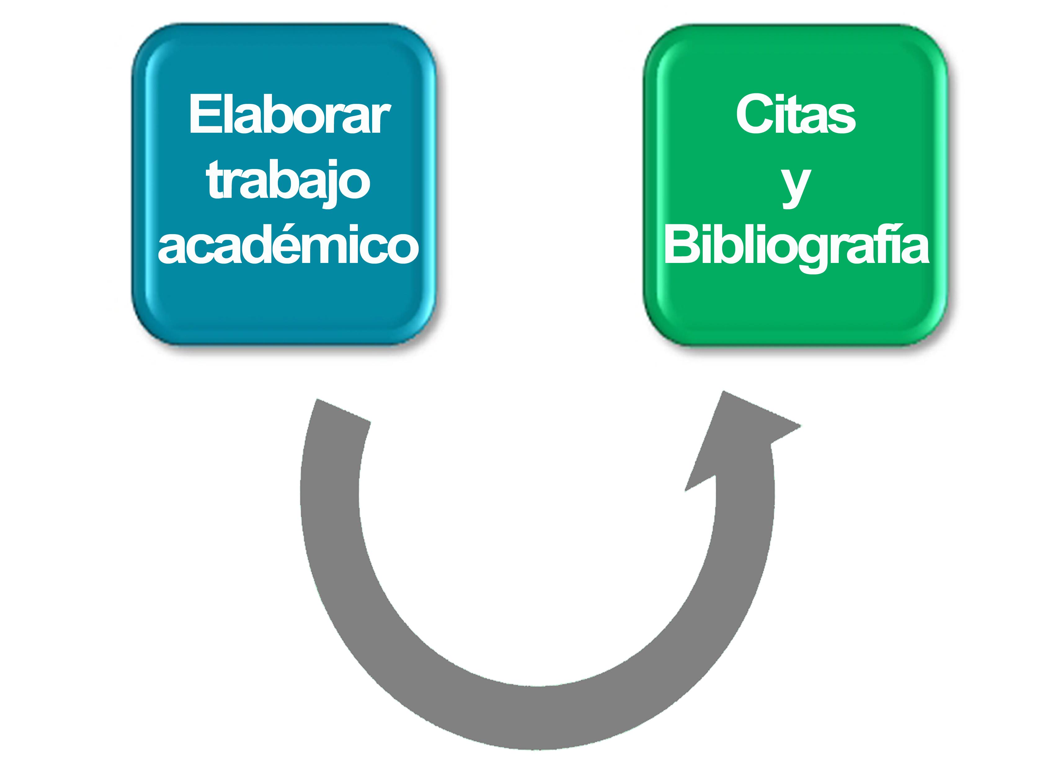 Apoyo al aprendizaje