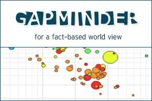 Gap Minder