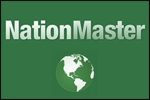 Nation Master