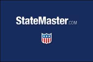 State Master