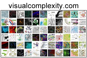 visualcomplexity.com