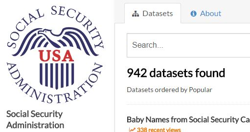 Social Security Administration 942 Datasets