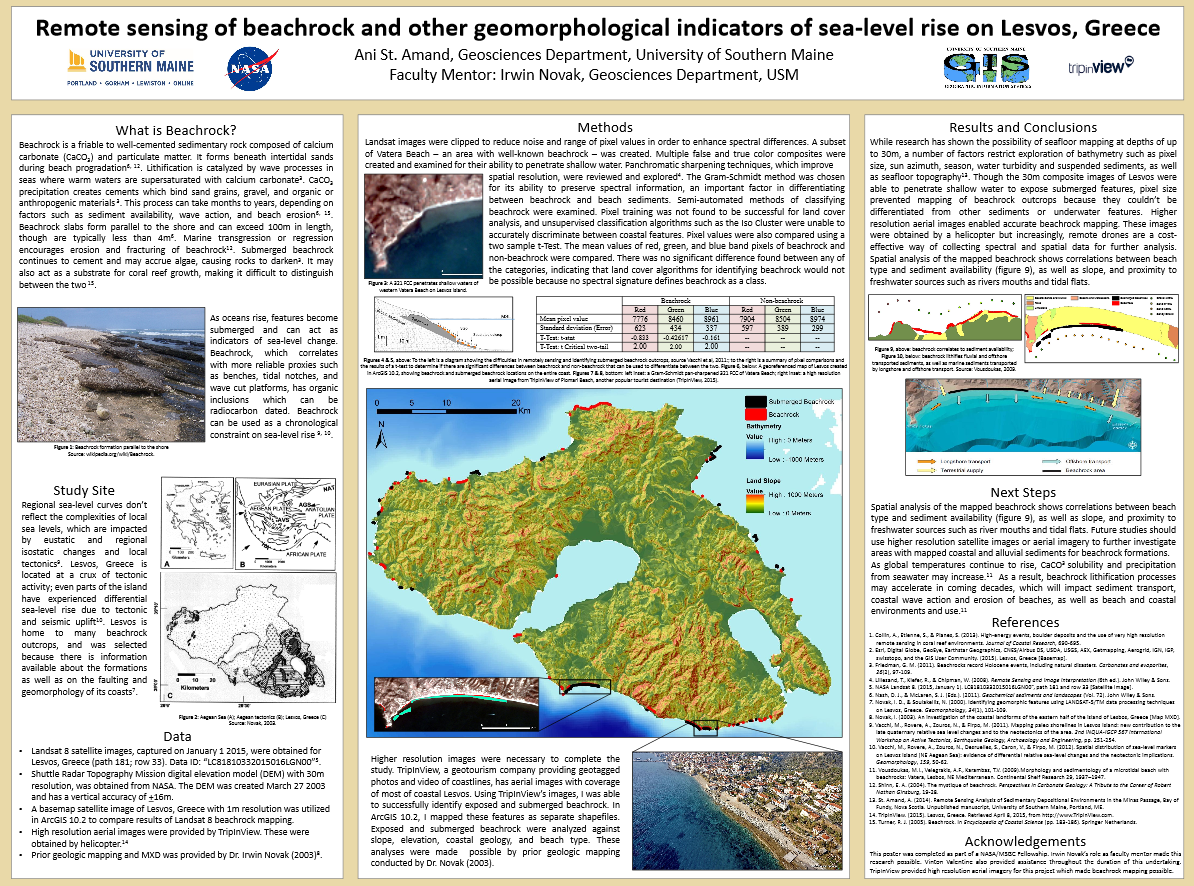 Thinking Matters poster about Remote sensing of beach