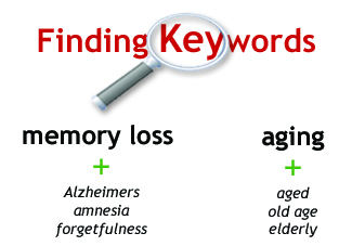 memory loss: alzheimers,amnesia,forgetfulness aging: aged,old age,elderly