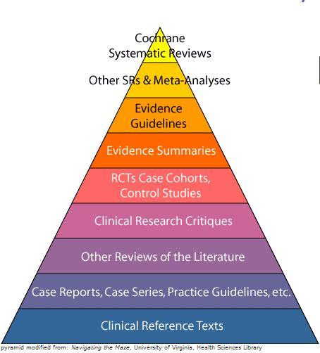 Nursing And Health Sciences