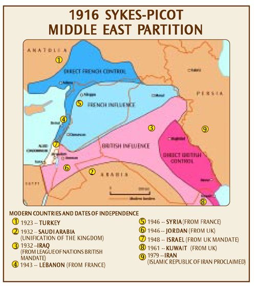 Sykes Picot Treaty 2016 History Research Guides At University