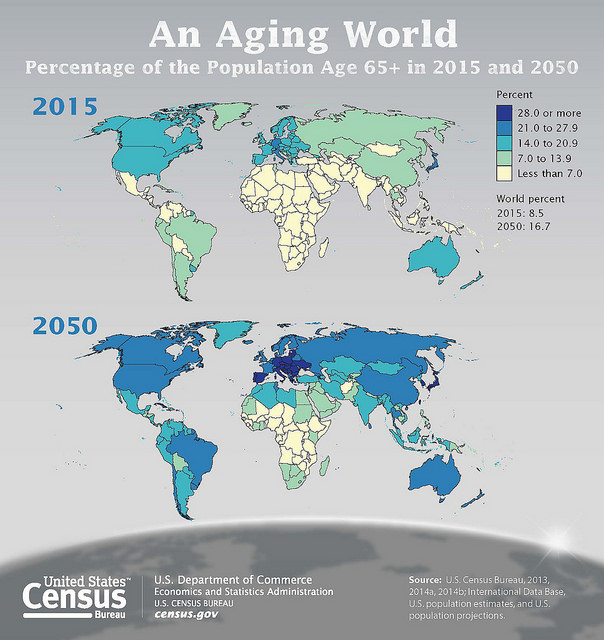 An Aging World Infographic