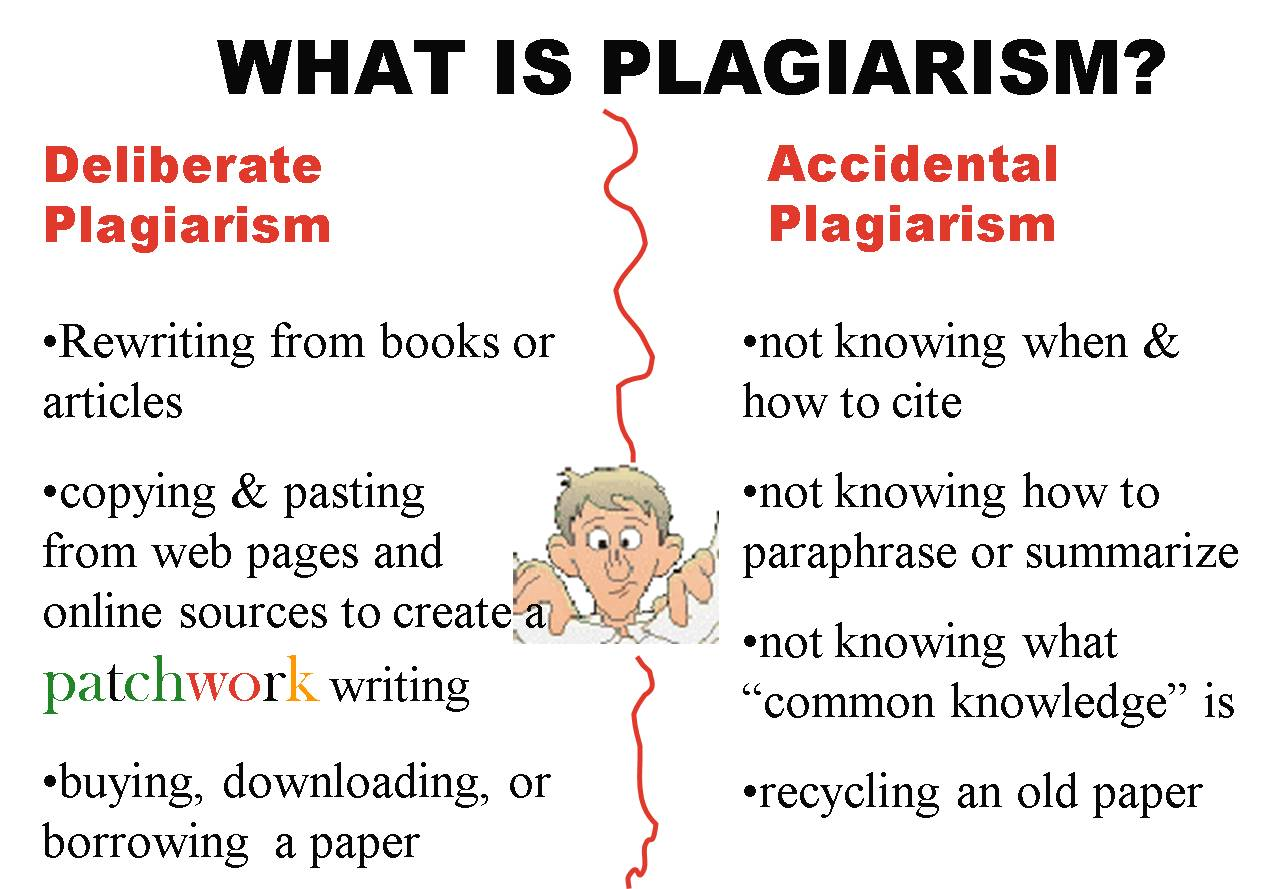 plagiarism - uni 101 university learning skills