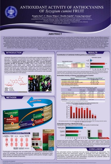 Poster Orientation  Size  Academic Posters  Research Guides At