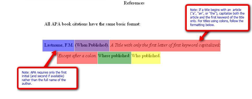 strukturiert arbeiten beispiel essay