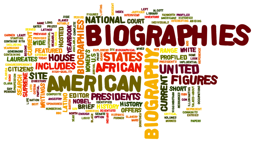 Word cloud created based on text about biographical research in the library