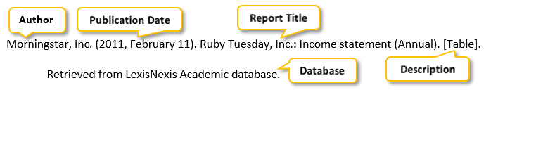 Morningstar comma Inc period parenthesis 2011 comma February 11 parenthesis period Ruby Tuesday comma Inc period colon Income statement parenthesis Annual parenthesis period [Table] period Retrieved from LexisNexis Academic database period