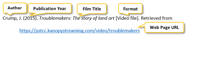 Crump comma J period parenthesis 2015 parenthesis period Troublemakers colon The story of land art [Video file] period Retrieved from https colon//pstcc dot kanopystreaming dot com/video/troublemakers