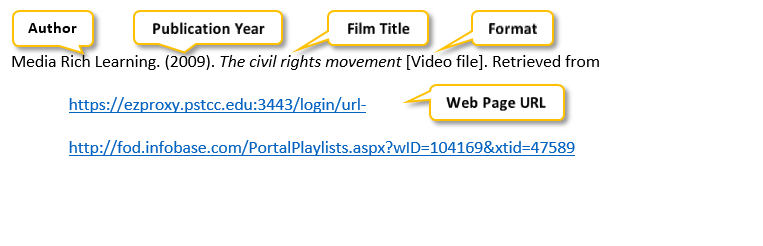 Media Rich Learning period parenthesis 2009 parenthesis period The civil rights movement [Video file] period Retrieved from https colon//ezproxy periodpstcc periodedu colon3443/login/url-http colon//fod dot infobase dot com/PortalPlaylists dot aspx?wID=104169&xtid=47589