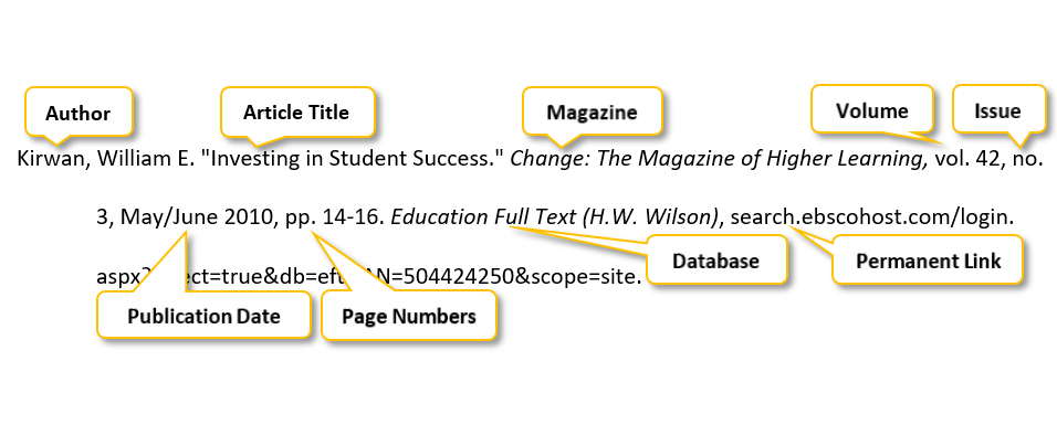 Kirwan comma William E period quotation mark Investing in Student Success period quotation mark Change colon The Magazine of Higher Learning comma vol period 42 comma no period 3 comma May/June 2010 comma pp period 14-16 period Education Full Text (H.W. Wilson) comma search.ebscohost.com/login.aspx?direct=true&db=eft&AN=504424250&scope=site period