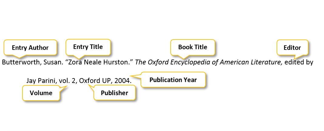 Butterworth comma Susan period quotation mark Zora Neale Hurston period quotation mark The Oxford Encyclopedia of American Literature comma edited by Jay Parini comma vol period 2 comma Oxford UP comma 2004 period