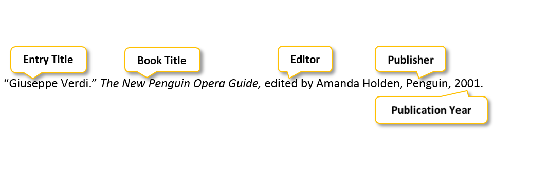 """Giuseppe Verdi period quotation mark The New Penguin Opera Guide comma edited by Amanda Holden comma Penguin comma 2001 period"