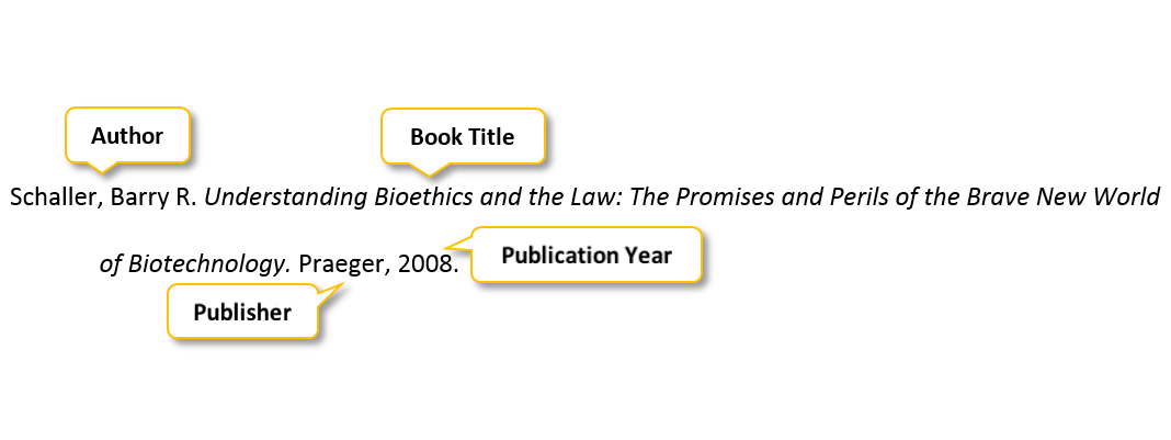 Schaller comma Barry R period Understanding Bioethics and the Law colon The Promises and Perils of the Brave New World of Biotechnology period Praeger comma 2008 period
