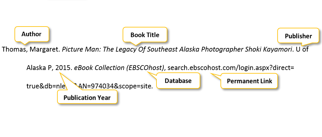 Thomas comma Margaret period Picture Man colon The Legacy Of Southeast Alaska Photographer Shoki Kayamori period U of Alaska P comma 2015 period eBook Collection (EBSCOhost) comma search dot ebscohost dot com/login dot aspx?direct= true&db=nlebk&AN=974034&scope=site period