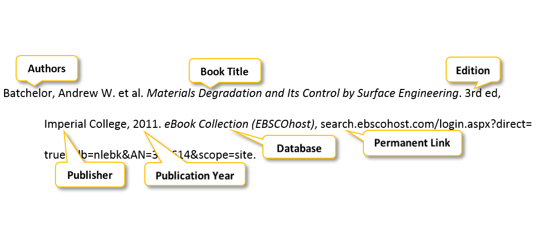 Batchelor comma Andrew W period et al period Materials Degradation and Its Control by Surface Engineering period 3rd ed comma Imperial College comma 2011 period eBook Collection (EBSCOhost) comma search dot ebscohost dot com/login dot aspx?direct= true&db=nlebk&AN=389614&scope=site period