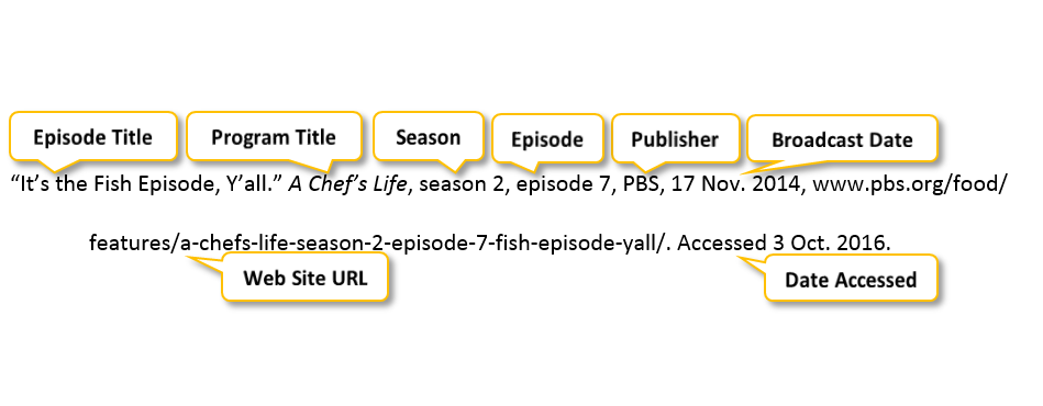 quotation mark It's the Fish Episode comma Y'all period quotation mark A Chef's Life comma season 2 comma episode 7 comma PBS comma 17 Nov period 2014 comma www.pbs.org/food/features/a-chefs-life-season-2-episode-7-fish-episode-yall/ period Accessed 3 Oct period 2016 period