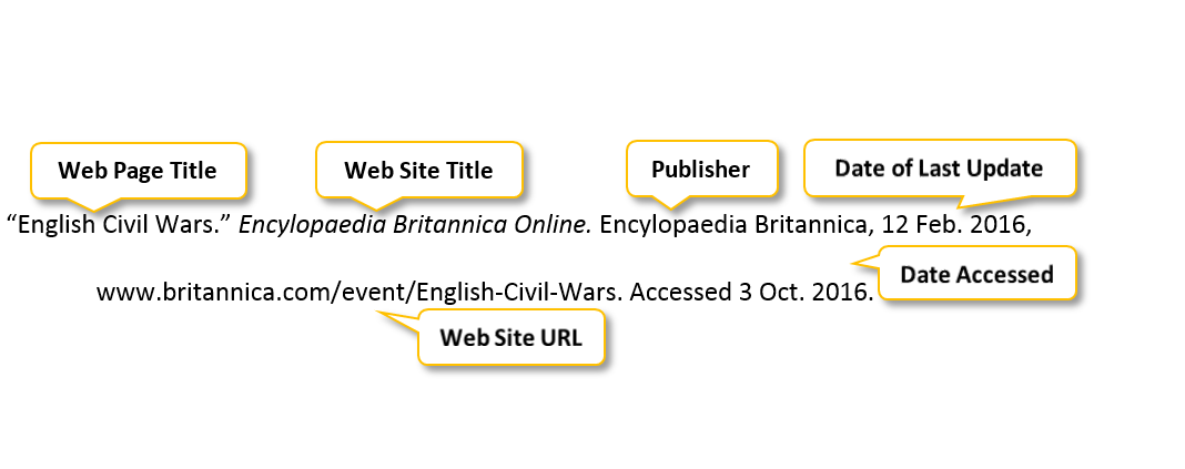 """English Civil Wars period quotation mark Encylopaedia Britannica Online period Encylopaedia Britannica comma 12 Feb period 2016 comma www dot britannica dot com/event/English-Civil-Wars period Accessed 3 Oct period 2016 period"