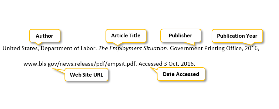 United States comma Department of Labor period The Employment Situation period Government Printing Office comma 2016 comma www dot bls dot gov/news.release/pdf/empsit.pdf period Accessed 3 Oct period 2016 period