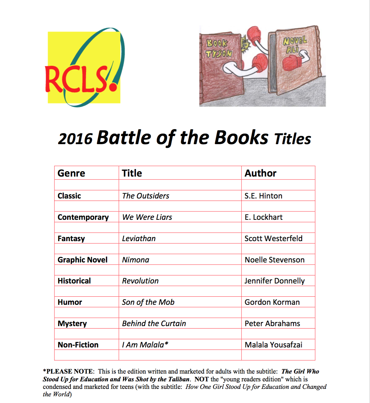 Battle Of The Book Rules