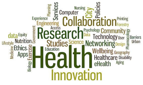 Word cloud for Health Research Collaborations