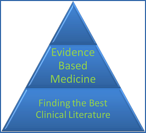 evidence based medicine essay Essay on evidence based medicine: business plan writers nashville tn posted on april 9, 2018 by focus for tomorrow is the gothic essay halfway there with that.