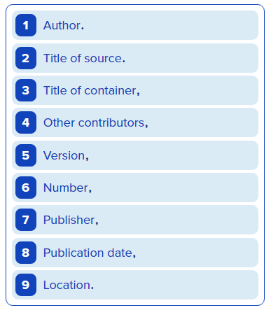 Core_Elements Online Mla Format Examples on resource page, for video, outline template, poem essay, internal citation, for websites, introduction essay, paper parts, cited source list, table contents,