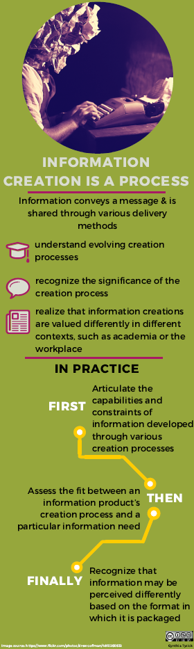 Information creation is a process