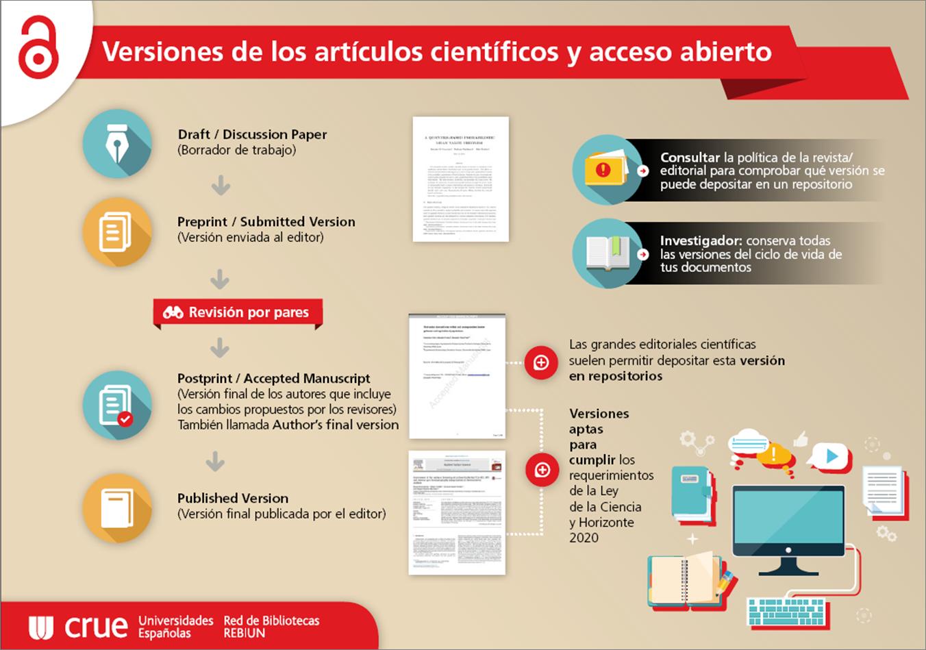 Resultado de imagen de El Plan S de las Revistas científicas