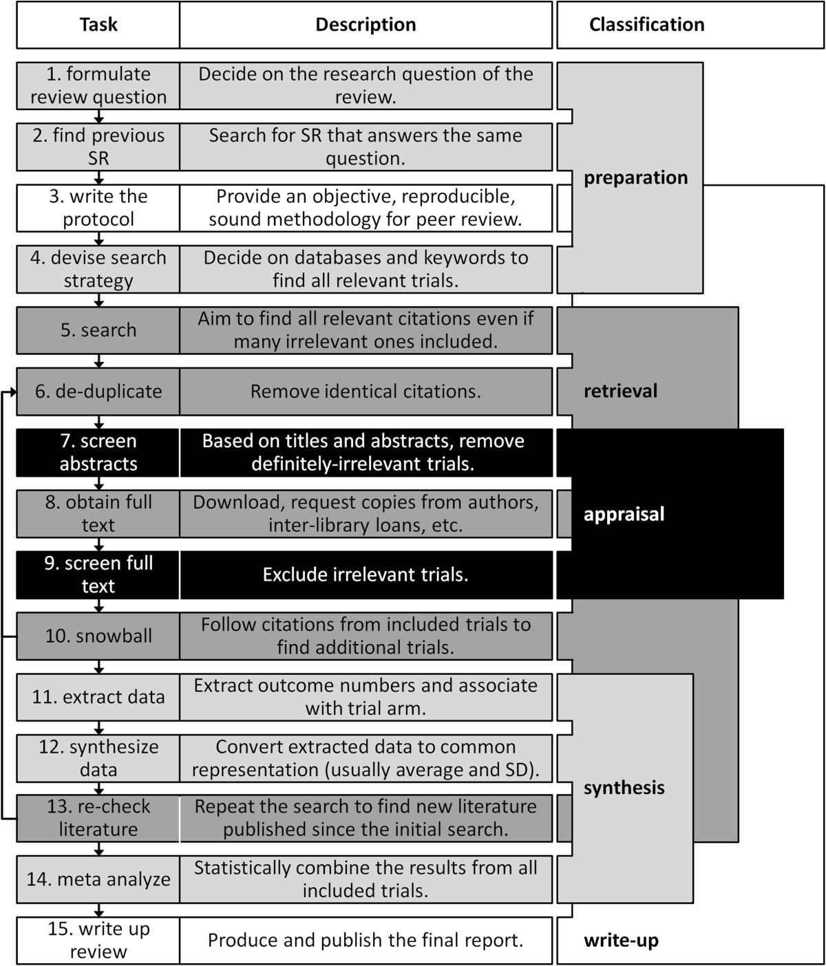 dissertations in ukraine harvard referencing