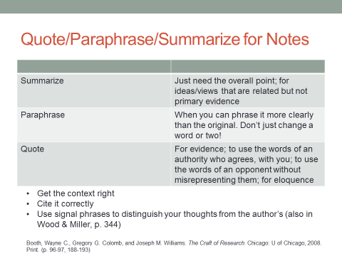quote paraphrase summarize