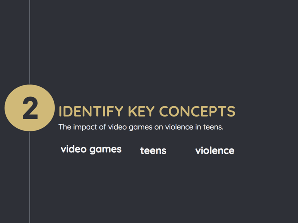 Step 2: Identify key terms: video games, teens, violence.