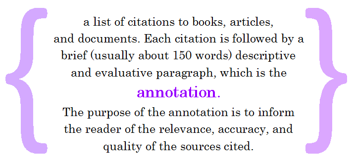 sample annotated bib