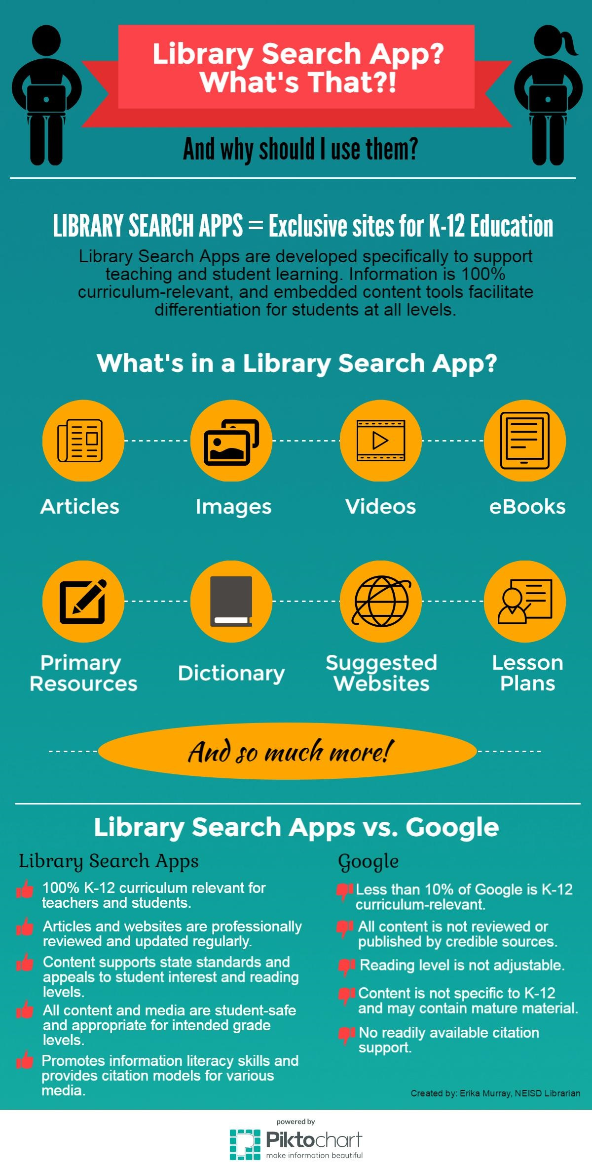 library search apps infographic