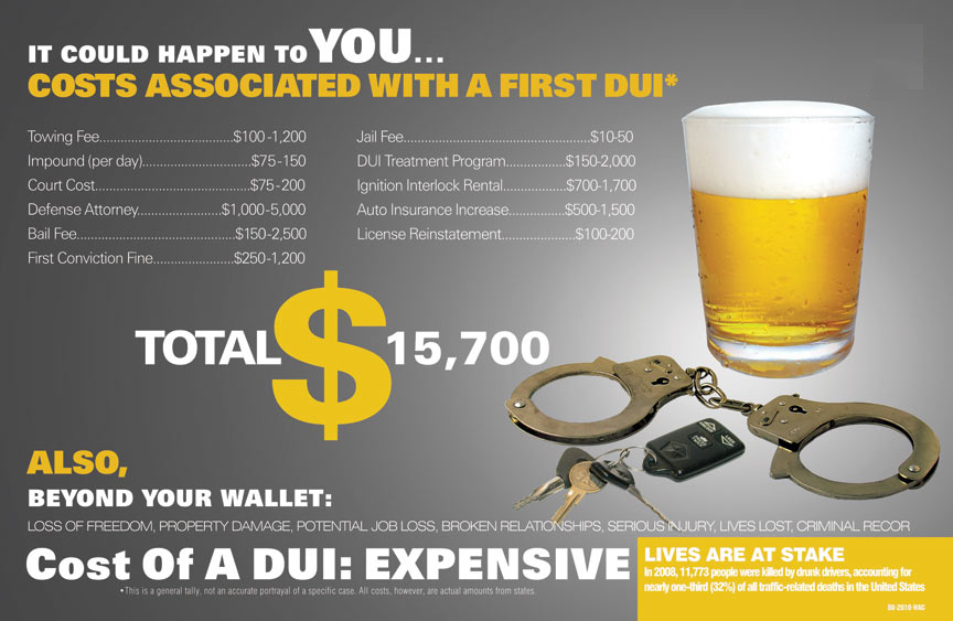 DUI Laws & Resources