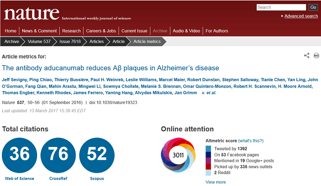 Article-level metrics for article published in Nature