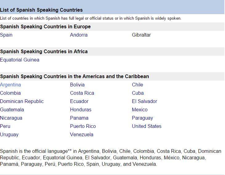 ms spanish speaking countries and christmas celebrations home