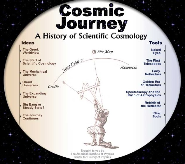 http://history.aip.org/exhibits/cosmology/index.htm